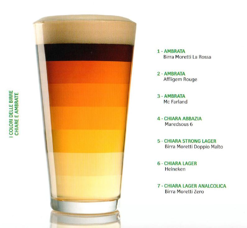 25 trattamento di struttura di risposte di alcolismo